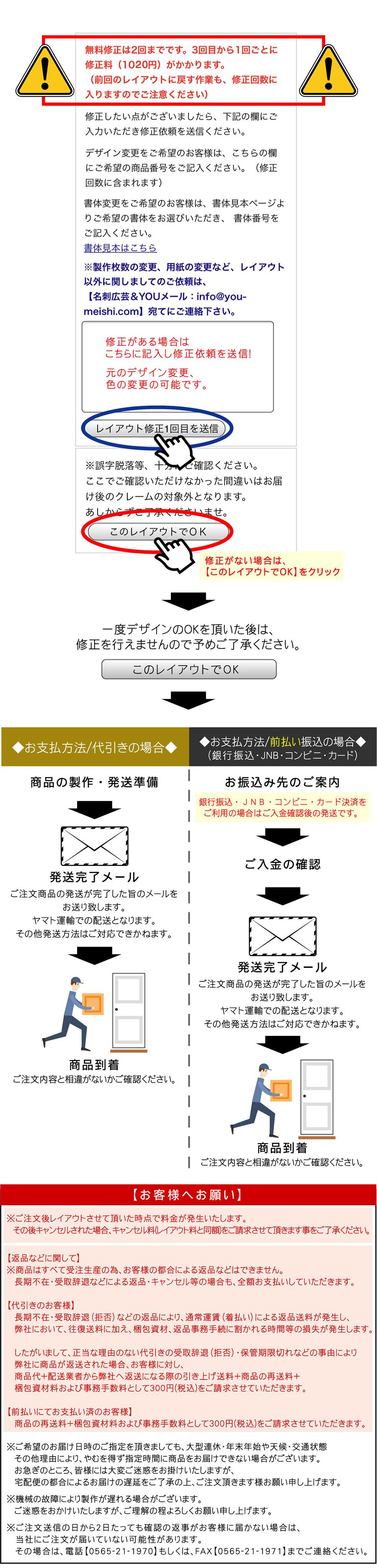 スマホご注文の流れ説明5